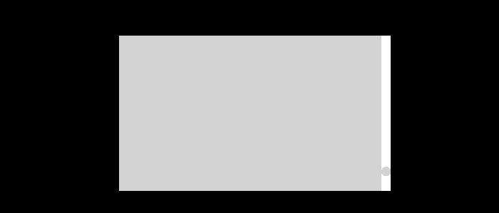 18-litre daypack.