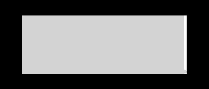 For iPad & mirrorless camera system.